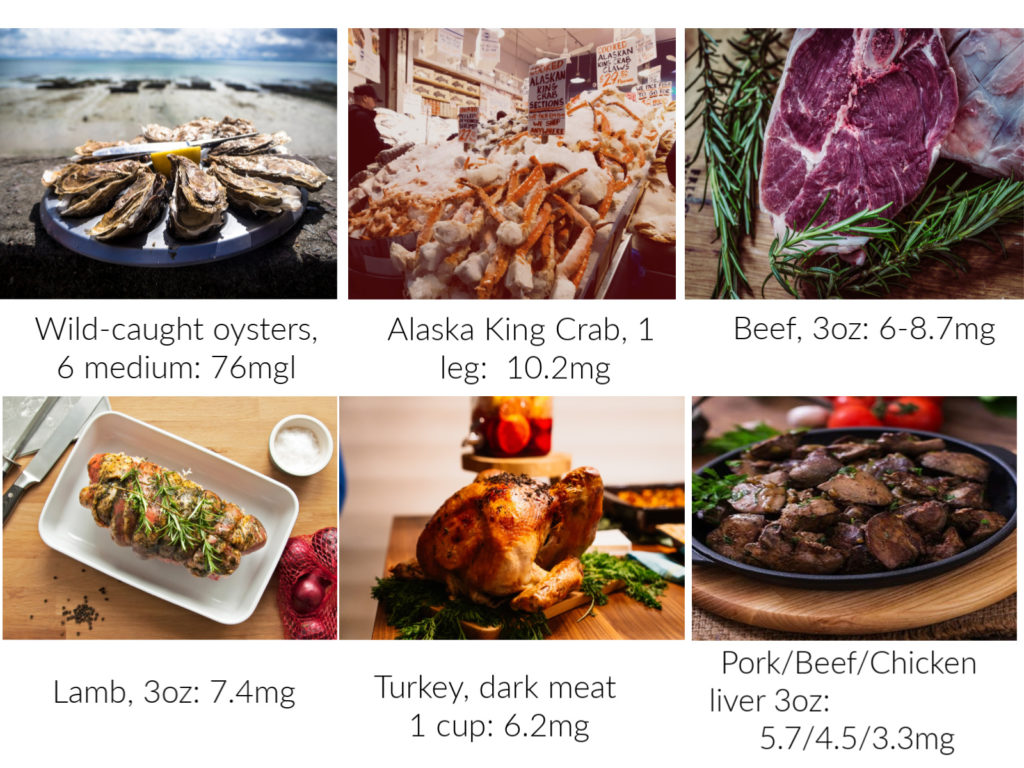Foods that are high in zinc and help fight COVID-19 with nutrition